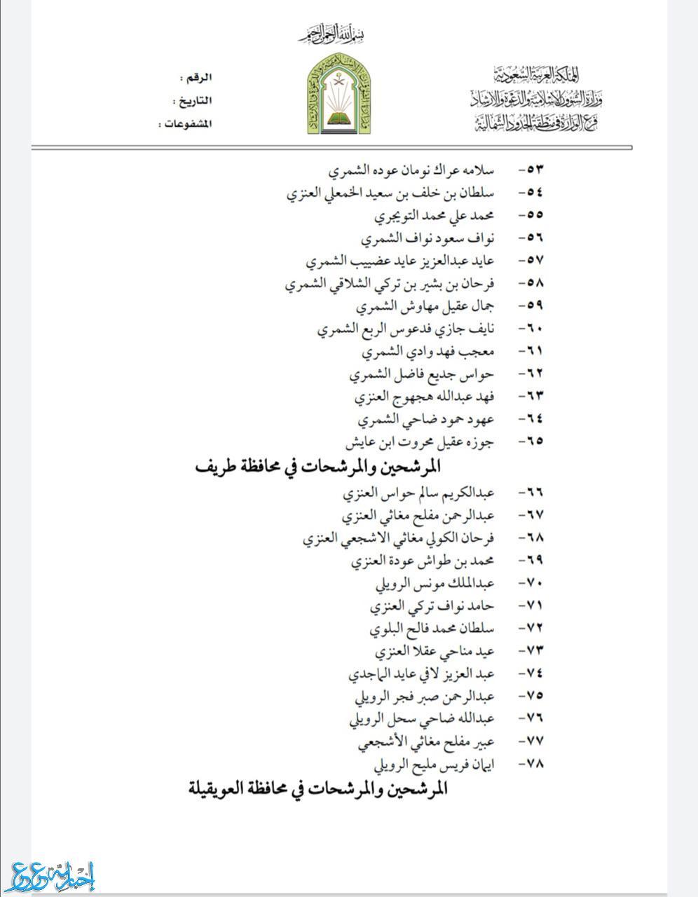 فرع وزارة الشؤون الإسلامية بمنطقة الحدود الشمالية يعلن أسماء المرشحين للوظائف في عرعر وبقية المحافظات إخبارية عرعر